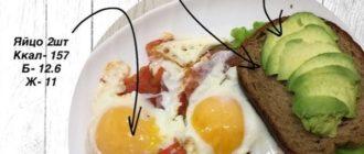 ПП завтраки в картинках (31 фото)