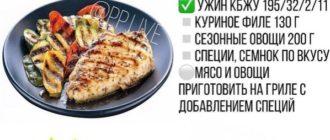 ПП ужины в картинках (33 фото)